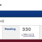 TOEIC 受験4回目 結果710点