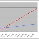 【コスト編】Xperia ZR(C5503) + BICSIM という超優秀コンビネーション